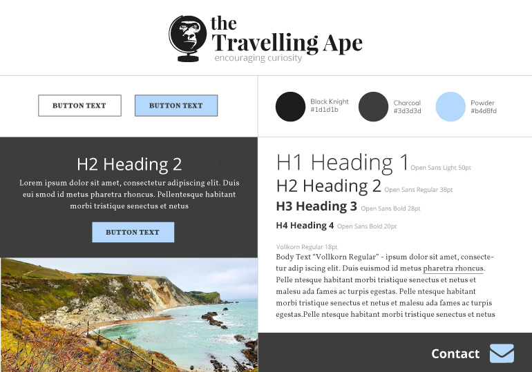 The Travelling Ape Style Guide
